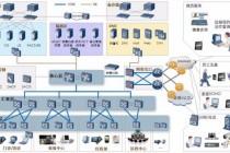 数字医院网络与安全解决方案