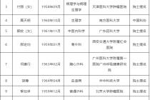 中国工程院院士增选39名,医卫领域候选人公布进入第二轮评审