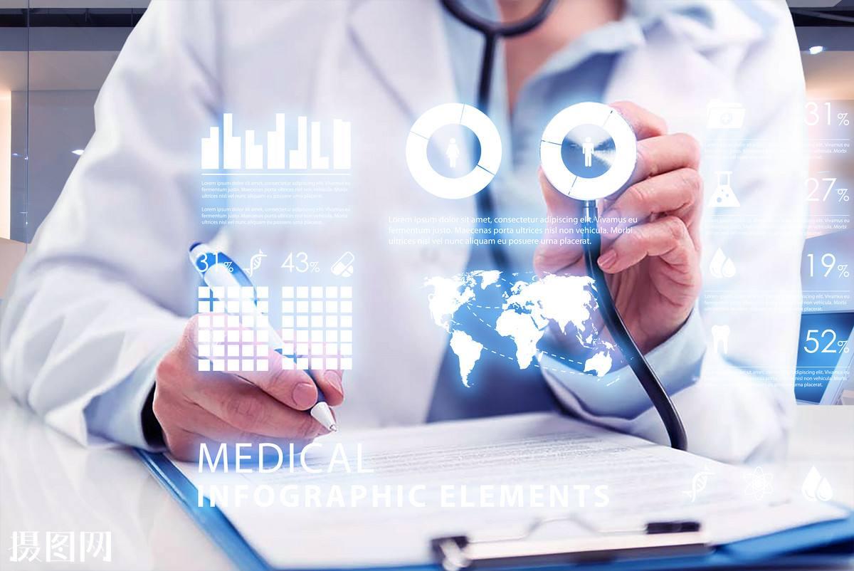 医疗AI人工智能黑科技:免费云门诊系统把医院装进口袋-智医疗网